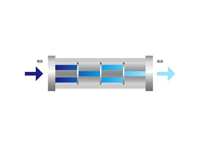 超硬素材への変更で多段オリフィスの耐摩耗性向上