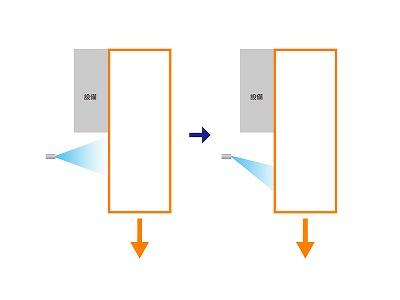 連続鋳造機用 スプレー方向の変更による設備腐食の改善 提案内容